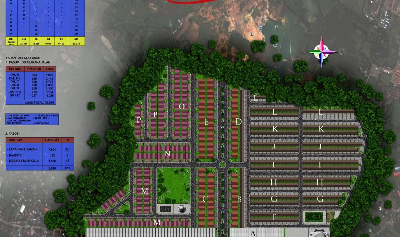 Perumahan BSS Bukit Indah Kapuk